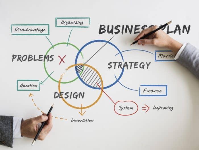 Diagrama de elementos de la consultoría ecommerce