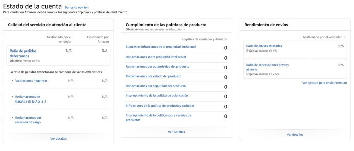 Dashboard de Amazon Seller con KPI de servicio