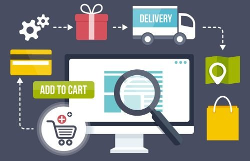 Infografía de ecommerce rentable general