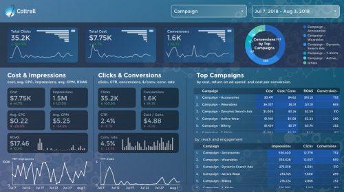 Dashboard con KPI para ecommerce