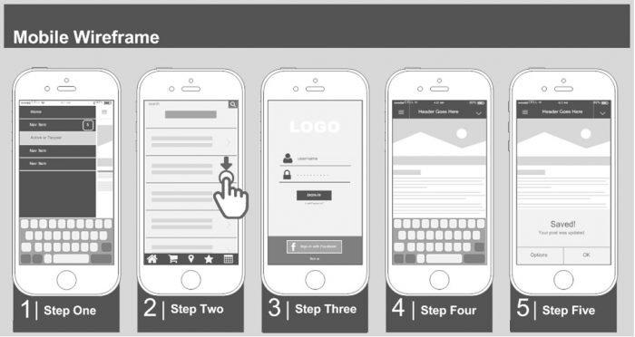 Experiencia de uso en apps B2B
