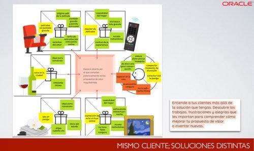 Ejemplo de curso impartido en Oracle España