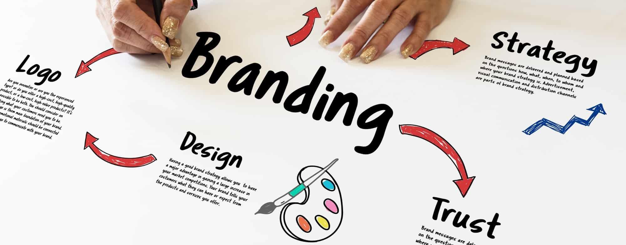 Crear una marca relevante para tener éxito en ecommerce