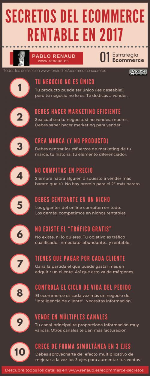 Infografía de los 10 secretos del ecommerce rentable en 2017, por Pablo Renaud